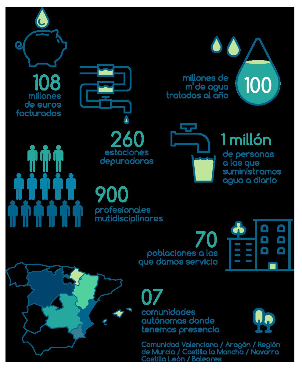 infografia_conocenos_FACSA-1.png