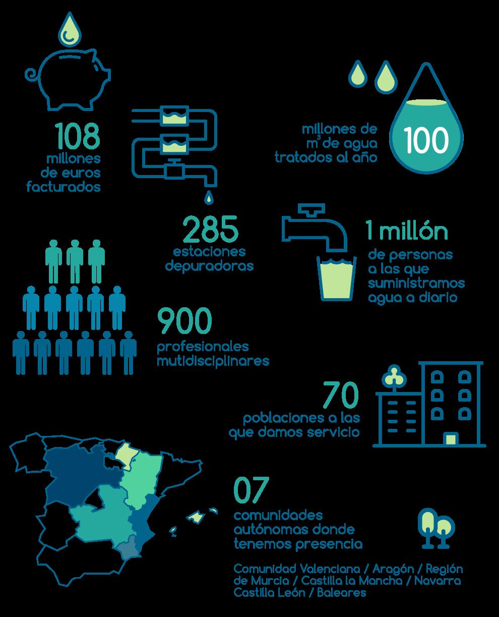 infografia_conocenos_FACSA.png