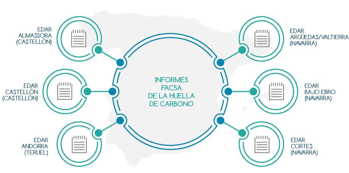 RSE_Entorno_3.png
