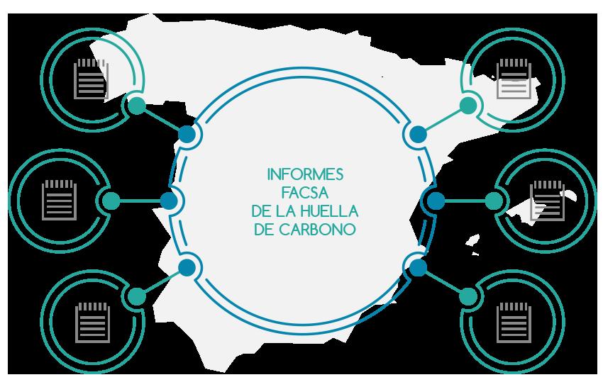 RSE_Entorno_Mapa.png