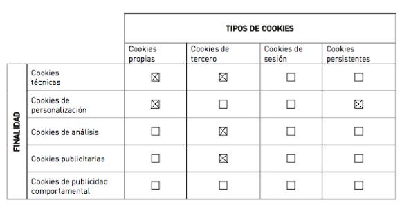 tipos-de-cookies-02.png