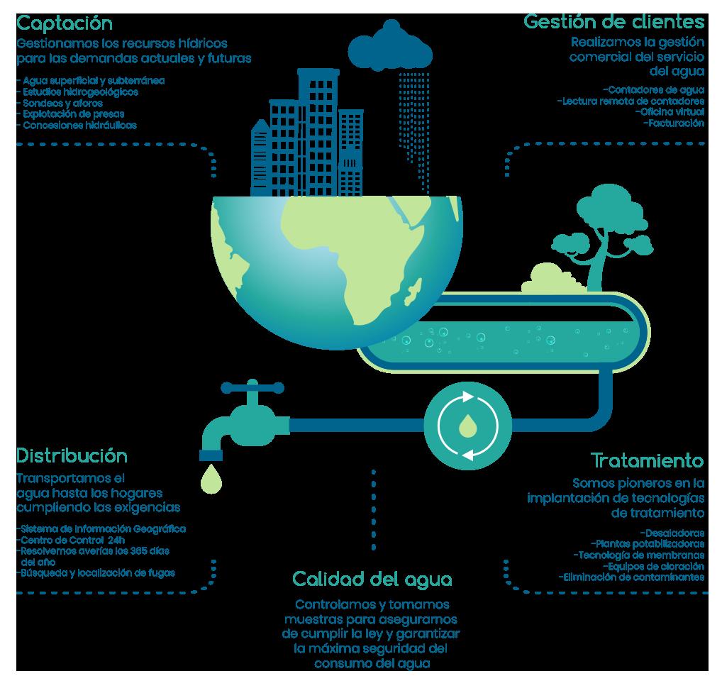 Servicios_Abastecimiento_infografia-1.png