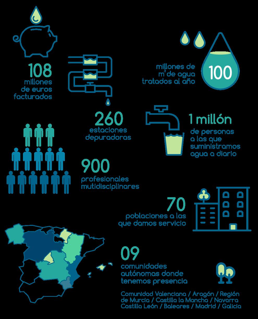 infografias_web_cifras_mayo2018.png