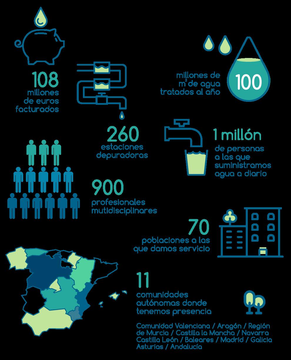 infografias_web_cifras_abril2019-1.png