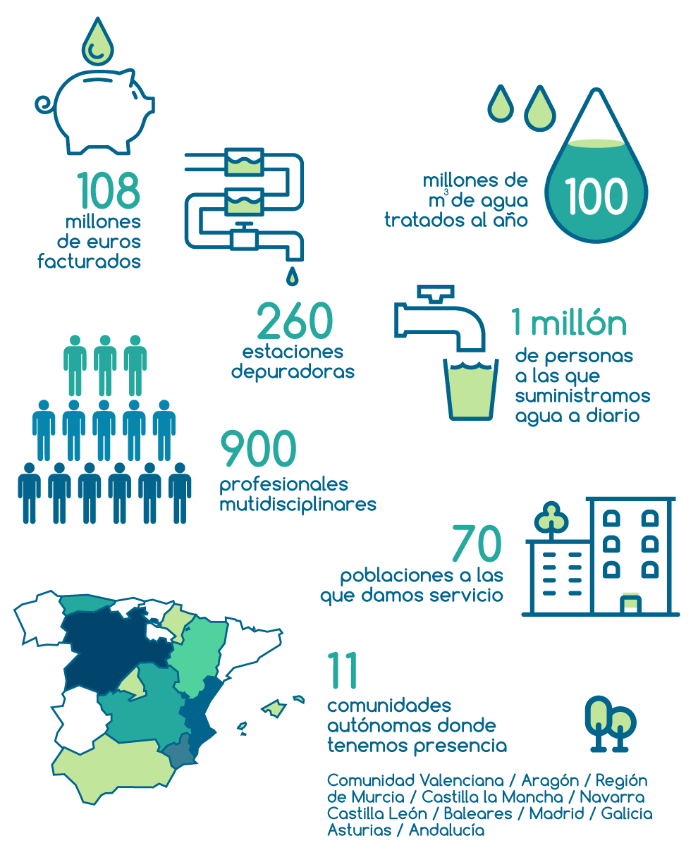 infografias_web_cifras_abril2019.png