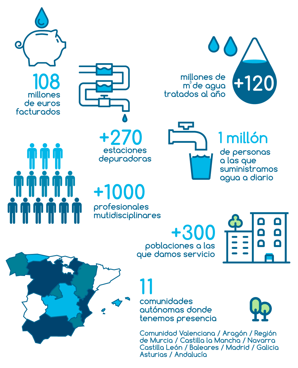 infografias_web_cifras_azul2020b.png